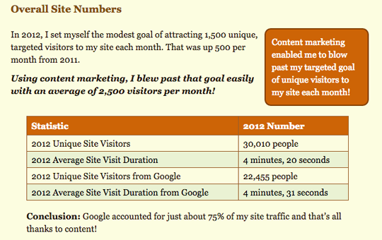 How Content Keeps My Site on the Front Page of Google